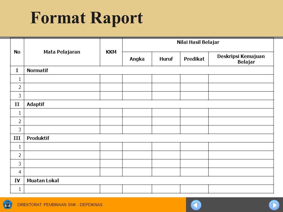 DIREKTORAT PEMBINAAN SMK - DEPDIKNAS Format Raport NoMata PelajaranKKM Nilai Hasil Belajar AngkaHurufPredikat Deskripsi Kemajuan Belajar INormatif 1 2 3 IIAdaptif 1 2 3 IIIProduktif 1 2 3 4 IVMuatan Lokal 1