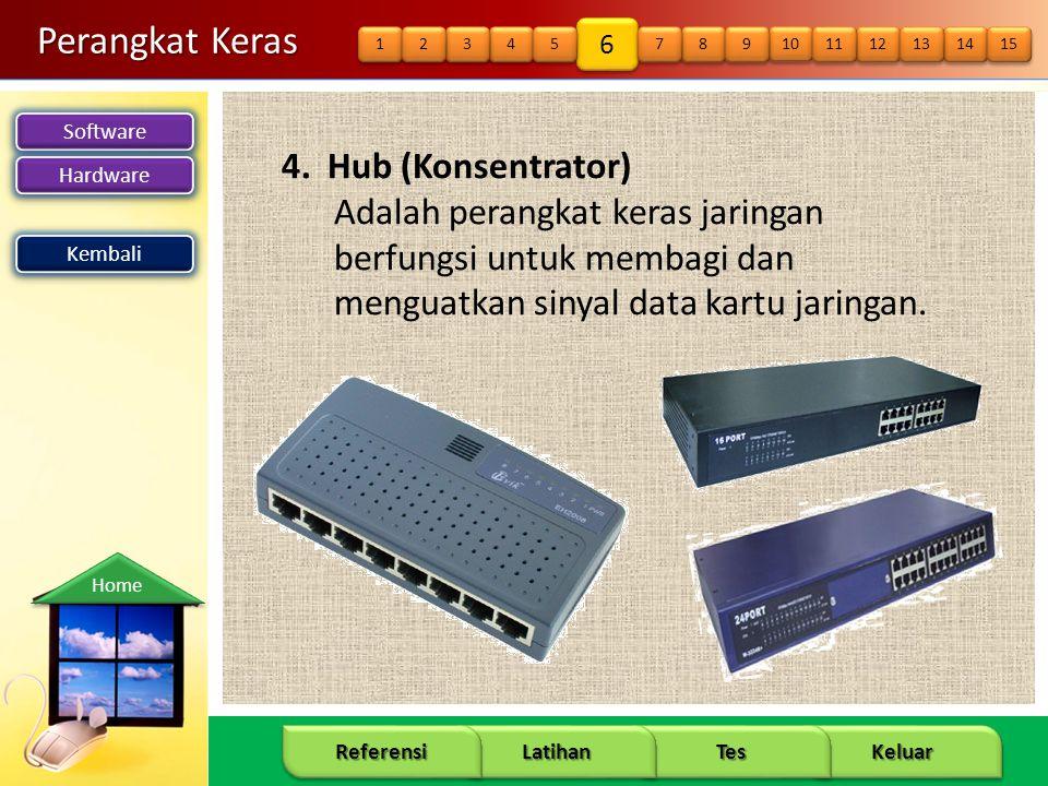 Software Hardware 15 Keluar Tes Latihan Referensi Home Perangkat Keras 4. Hub (Konsentrator) Adalah perangkat keras jaringan berfungsi untuk membagi d
