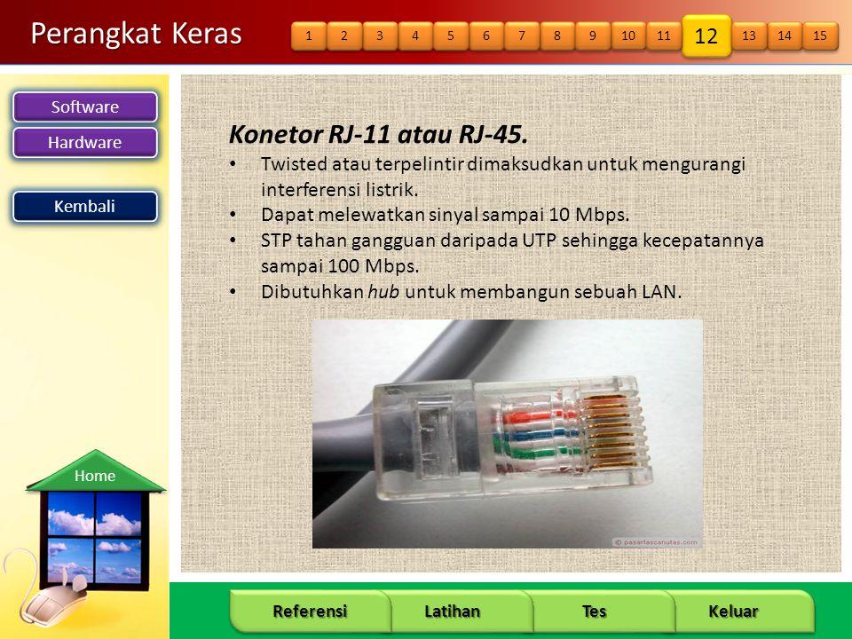 Software Hardware 21 Keluar Tes Latihan Referensi Home Perangkat Keras Konetor RJ-11 atau RJ-45. • Twisted atau terpelintir dimaksudkan untuk menguran
