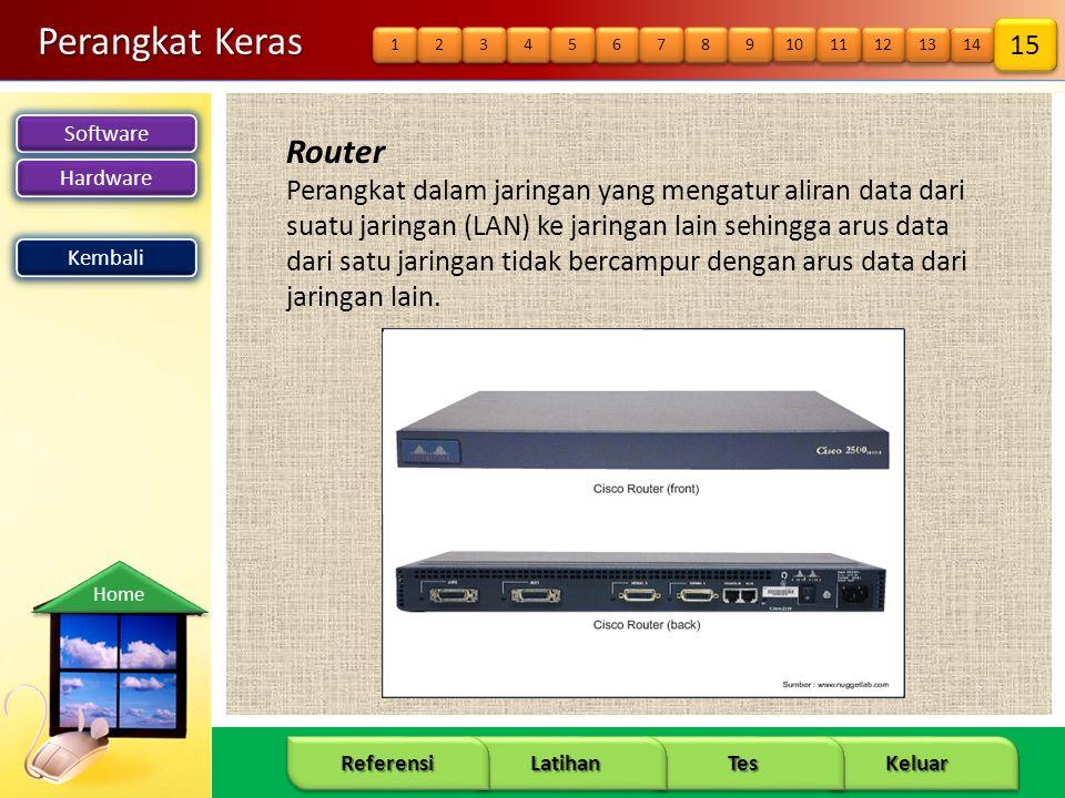 Software Hardware 24 Keluar Tes Latihan Referensi Home Perangkat Keras Router Perangkat dalam jaringan yang mengatur aliran data dari suatu jaringan (LAN) ke jaringan lain sehingga arus data dari satu jaringan tidak bercampur dengan arus data dari jaringan lain.