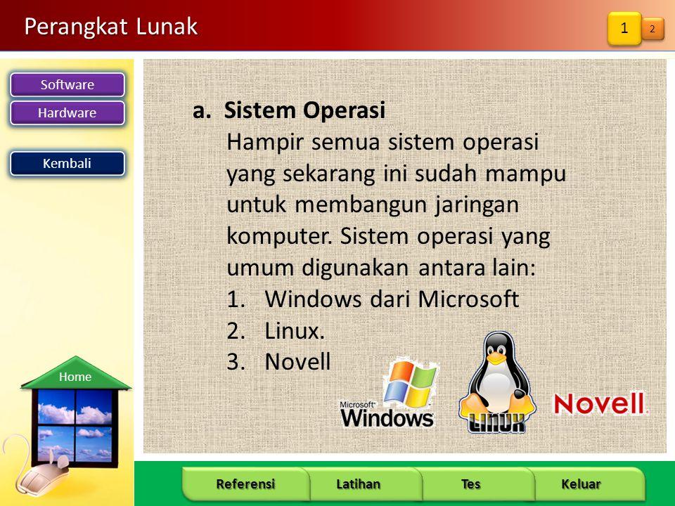 Software Hardware 8 Keluar Tes Latihan Referensi Home Perangkat Lunak a.