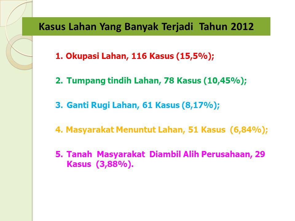 Kasus Lahan Yang Banyak Terjadi Tahun 2012 1.Okupasi Lahan, 116 Kasus (15,5%); 2.