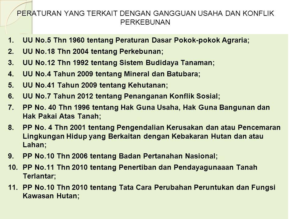 PERATURAN YANG TERKAIT DENGAN GANGGUAN USAHA DAN KONFLIK PERKEBUNAN 1.UU No.5 Thn 1960 tentang Peraturan Dasar Pokok-pokok Agraria; 2.UU No.18 Thn 2004 tentang Perkebunan; 3.UU No.12 Thn 1992 tentang Sistem Budidaya Tanaman; 4.UU No.4 Tahun 2009 tentang Mineral dan Batubara; 5.UU No.41 Tahun 2009 tentang Kehutanan; 6.UU No.7 Tahun 2012 tentang Penanganan Konflik Sosial; 7.PP No.