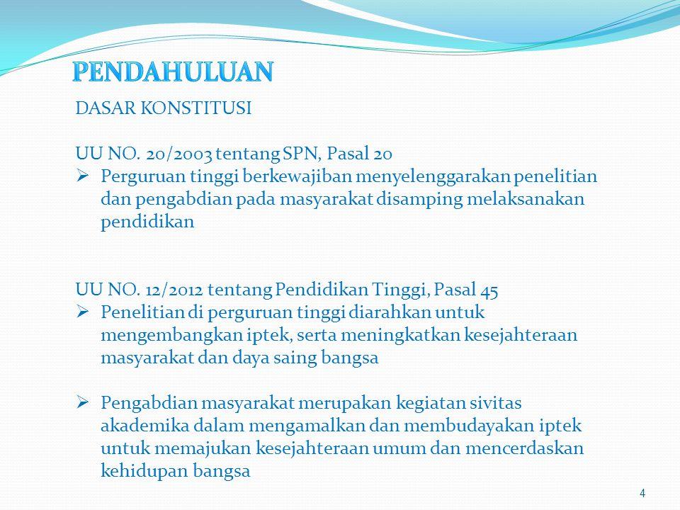 4 DASAR KONSTITUSI UU NO. 20/2003 tentang SPN, Pasal 20  Perguruan tinggi berkewajiban menyelenggarakan penelitian dan pengabdian pada masyarakat dis