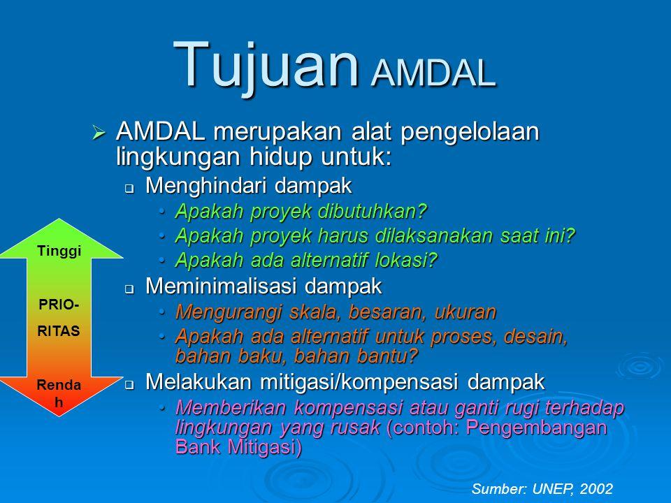 AMDAL bagian integral dari Studi Kelayakan Kegiatan Pembangunan AMDAL bertujuan menjaga keserasian hubungan antara berbagai kegiatan agar dampak dapat diperkirakan sejak awal perencanaan AMDAL berfokus pada analisis: Potensi masalah, Potensi konflik, Kendala SDA, Pengaruh kegiatan sekitar terhadap proyek Dengan AMDAL, pemrakarsa dapat menjamin bahwa proyeknya bermanfaat bagi masyarakat, aman terhadap lingkungan 3 4 5 2 P RINSIP- P RINSIP A MDAL Lokasi kegiatan AMDAL wajib mengikuti rencana tata ruang wilayah (RTRW) 1