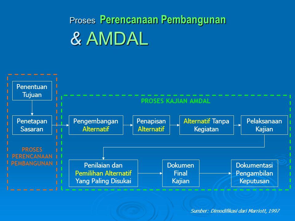 Bagaimana AMDAL dilakukan .