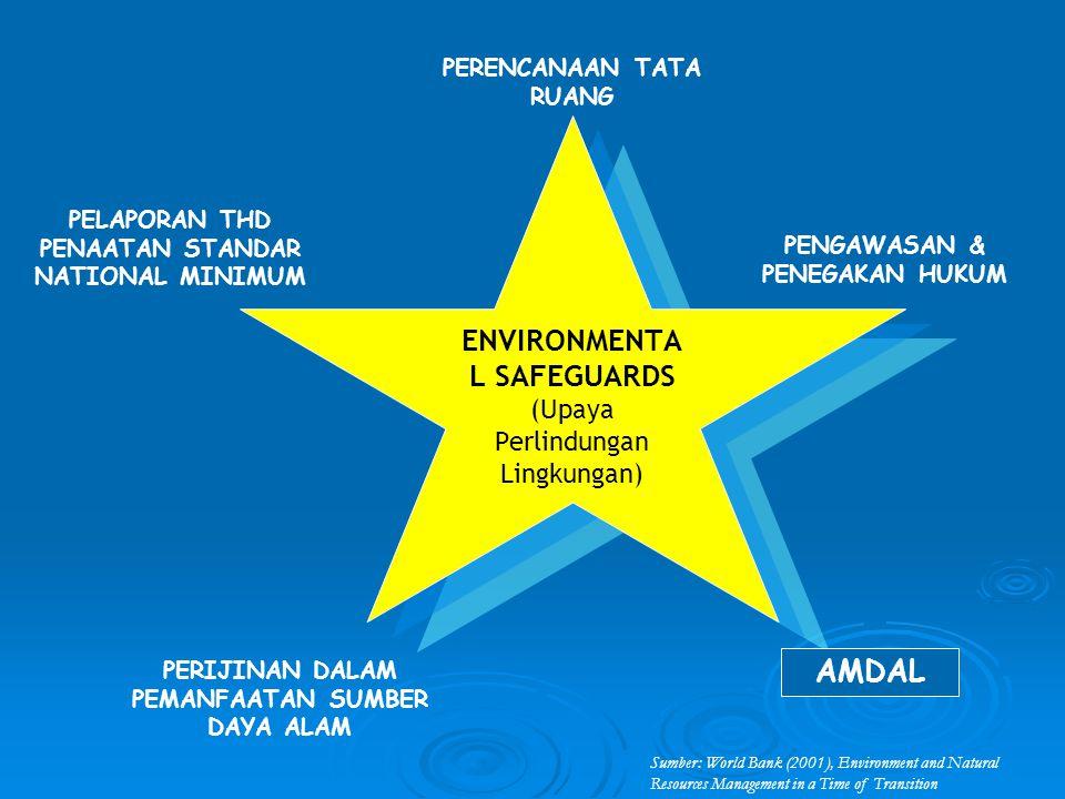  Pasal 2 Ayat (2) PP 27/1999: Hasil AMDAL digunakan sebagai bahan perencanaan pembangunan wilayah