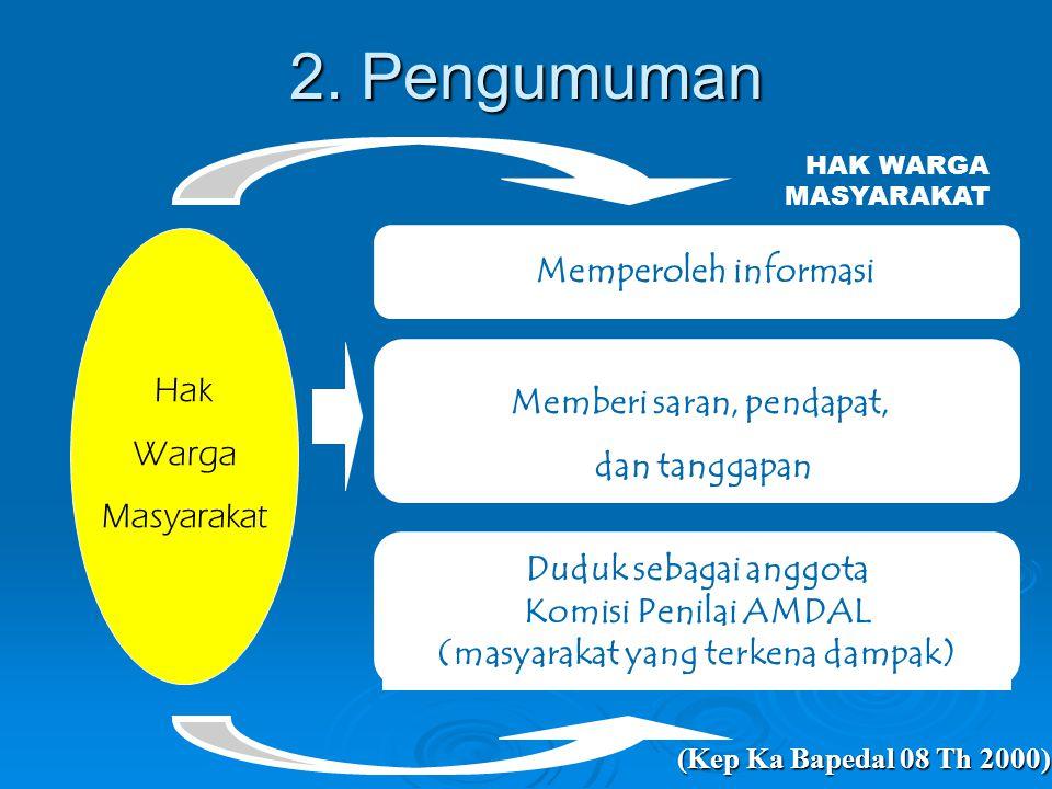 MEKANISME KETERLIBATAN MASYARAKAT DALAM AMDAL (KEPKA 08/2000) MULAI PENGUMUMAN PENAPISAN PELINGKUPAN KONSULTASI MASYARAKAT SELESAI PENYUSUNAN ANDAL, RKL dan RPL PARTISIPASI MASYARAKAT (melalui Wakil-nya) KESEPAKATAN KA-ANDAL KEPUTUSAN KELAYAKAN atas ANDAL, RKL dan RPL