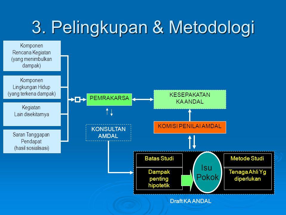 3. Pelingkupan & Metodologi Dampak penting hipotetik Batas Studi Komponen Rencana Kegiatan (yang menimbulkan dampak) Komponen Lingkungan Hidup (yang t