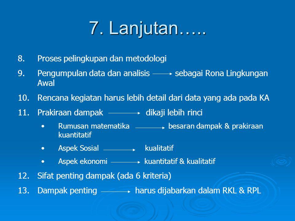 7. Lanjutan….. 8. 8.Proses pelingkupan dan metodologi 9. 9.Pengumpulan data dan analisis sebagai Rona Lingkungan Awal 10. 10.Rencana kegiatan harus le