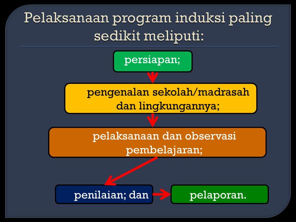 pelaporan.penilaian; dan pelaksanaan dan observasi pembelajaran; pengenalan sekolah/madrasah dan lingkungannya; persiapan;