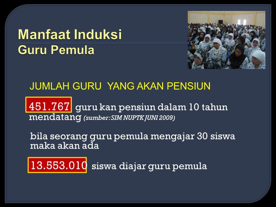 JUMLAH GURU YANG AKAN PENSIUN 451.767 guru kan pensiun dalam 10 tahun mendatang (sumber: SIM NUPTK JUNI 2009) bila seorang guru pemula mengajar 30 siswa maka akan ada 13.553.010 siswa diajar guru pemula