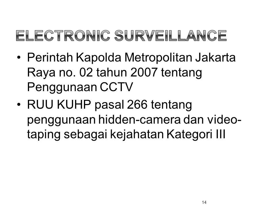 •Perintah Kapolda Metropolitan Jakarta Raya no. 02 tahun 2007 tentang Penggunaan CCTV •RUU KUHP pasal 266 tentang penggunaan hidden-camera dan video-