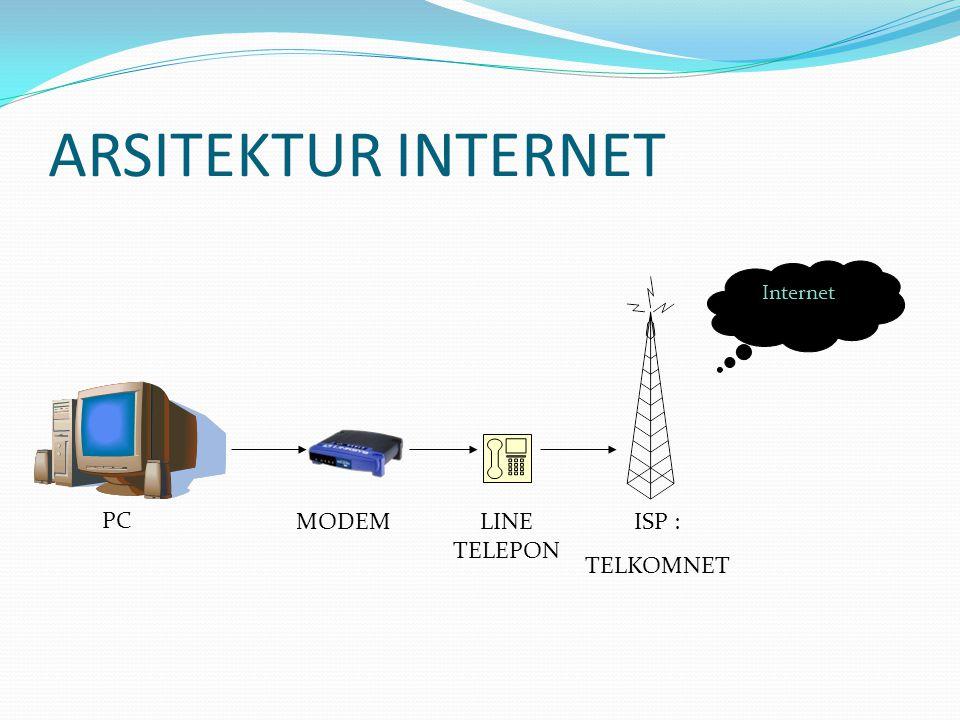 Koneksi Internet Langkah-langkah yang perlu disiapkan adalah :  Siapkan seperangkat PC  Modem (Modulator Demodulator)  Koneksi ke internet melalui penyedia layanan akses internet atau ISP (Internet Service Provider).
