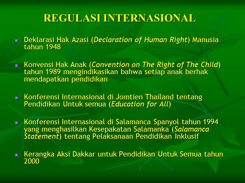 REGULASI INTERNASIONAL DDDDeklarasi Hak Azasi (Declaration of Human Right) Manusia tahun 1948 KKKKonvensi Hak Anak (Convention on The Right of