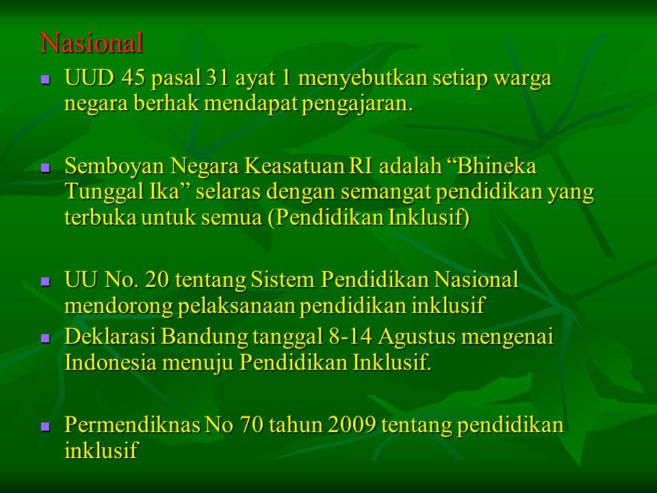 """Nasional UUUUUD 45 pasal 31 ayat 1 menyebutkan setiap warga negara berhak mendapat pengajaran. SSSSemboyan Negara Keasatuan RI adalah """"Bhineka"""