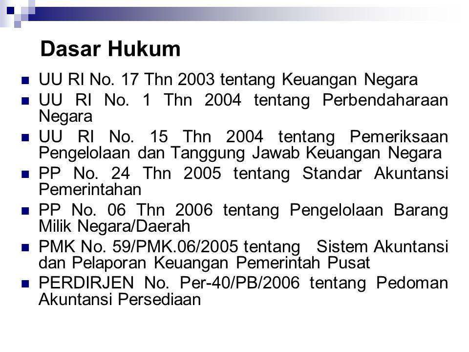 Dasar Hukum  UU RI No.17 Thn 2003 tentang Keuangan Negara  UU RI No.