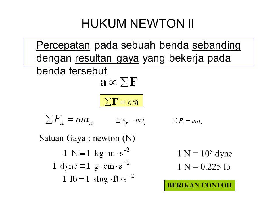 HUKUM NEWTON II Percepatan pada sebuah benda sebanding dengan resultan gaya yang bekerja pada benda tersebut Satuan Gaya : newton (N) 1 N = 10 5 dyne 1 N = 0.225 lb BERIKAN CONTOH