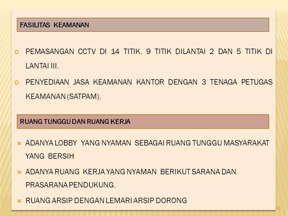 PEMASANGAN CCTV DI 14 TITIK. 9 TITIK DILANTAI 2 DAN 5 TITIK DI LANTAI III. PENYEDIAAN JASA KEAMANAN KANTOR DENGAN 3 TENAGA PETUGAS KEAMANAN (SATPAM).