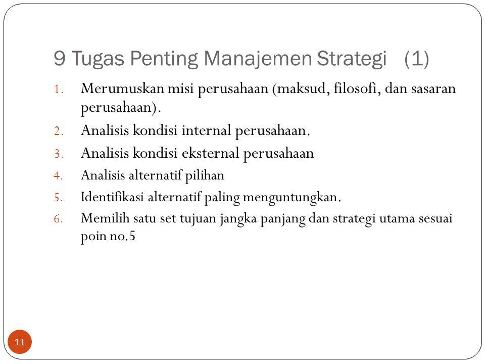 9 Tugas Penting Manajemen Strategi (1) 11 1.