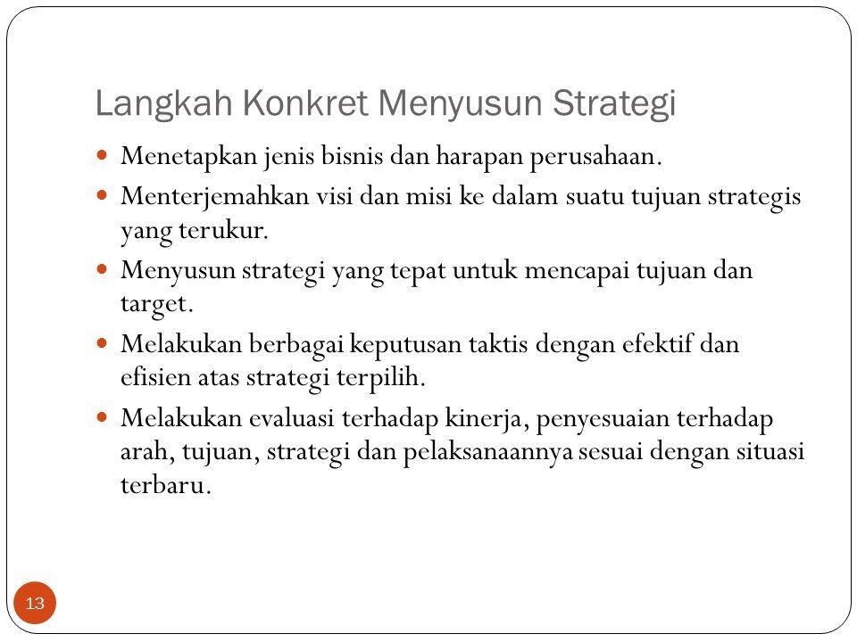 Langkah Konkret Menyusun Strategi 13  Menetapkan jenis bisnis dan harapan perusahaan.