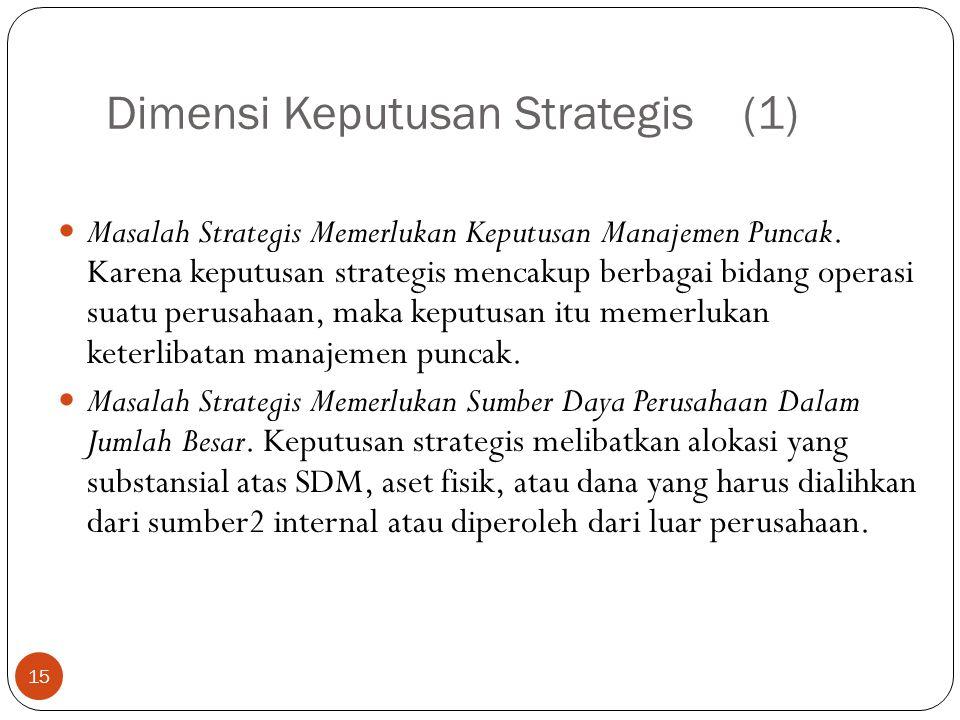 Dimensi Keputusan Strategis (1) 15  Masalah Strategis Memerlukan Keputusan Manajemen Puncak.