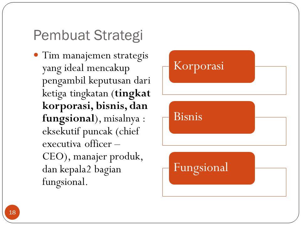 Pembuat Strategi  Tim manajemen strategis yang ideal mencakup pengambil keputusan dari ketiga tingkatan (tingkat korporasi, bisnis, dan fungsional), misalnya : eksekutif puncak (chief executiva officer – CEO), manajer produk, dan kepala2 bagian fungsional.