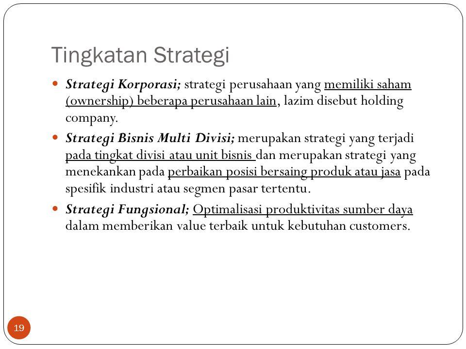 Tingkatan Strategi 19  Strategi Korporasi; strategi perusahaan yang memiliki saham (ownership) beberapa perusahaan lain, lazim disebut holding company.