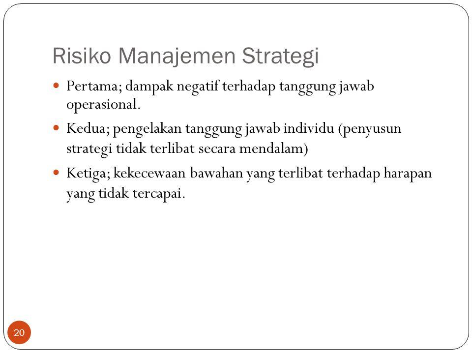 Risiko Manajemen Strategi 20  Pertama; dampak negatif terhadap tanggung jawab operasional.