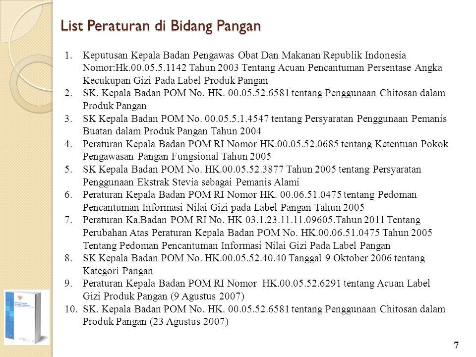 List Peraturan di Bidang Pangan 1.Keputusan Kepala Badan Pengawas Obat Dan Makanan Republik Indonesia Nomor:Hk.00.05.5.1142 Tahun 2003 Tentang Acuan P