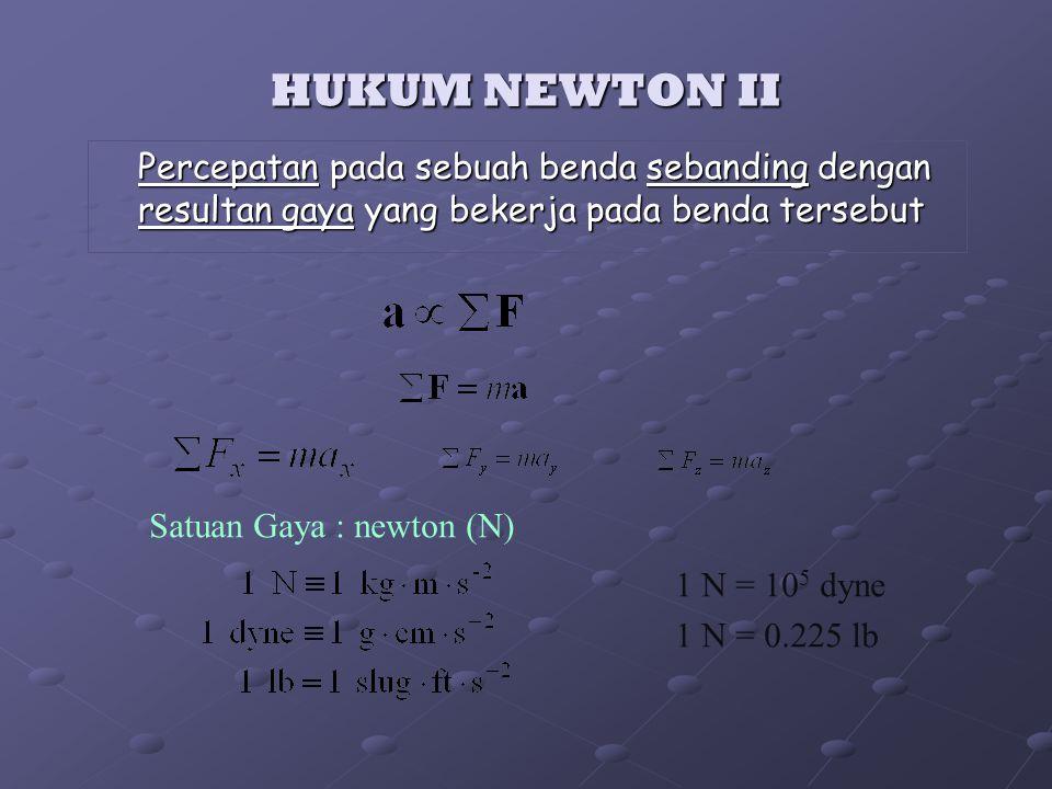 HUKUM NEWTON III Jika dua benda berinteraksi, gaya yang dilakukan oleh benda pertama pada benda kedua sama dan berlawanan arah dengan gaya yang dilakukan oleh benda kedua pada benda pertama.