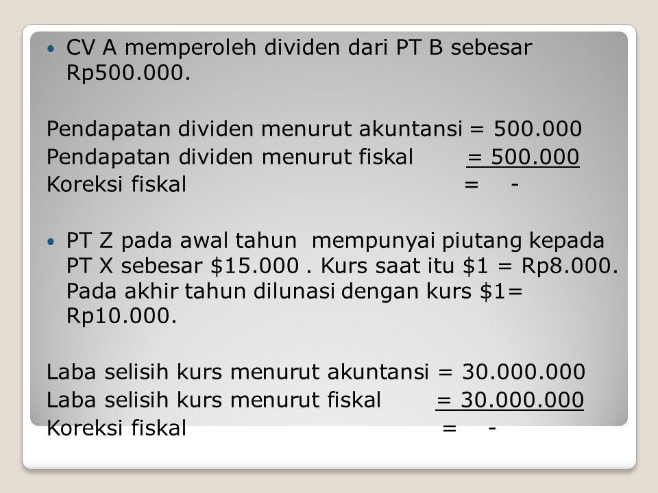  PT D memperoleh penghasilan bunga dari bank sebesar Rp800.000 dan sudah dipotong PPh final. Pendapatan bunga menurut akuntansi = 800.000 Pendapatan