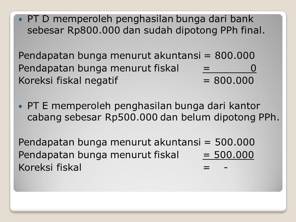  PT D memperoleh penghasilan bunga dari bank sebesar Rp800.000 dan sudah dipotong PPh final.
