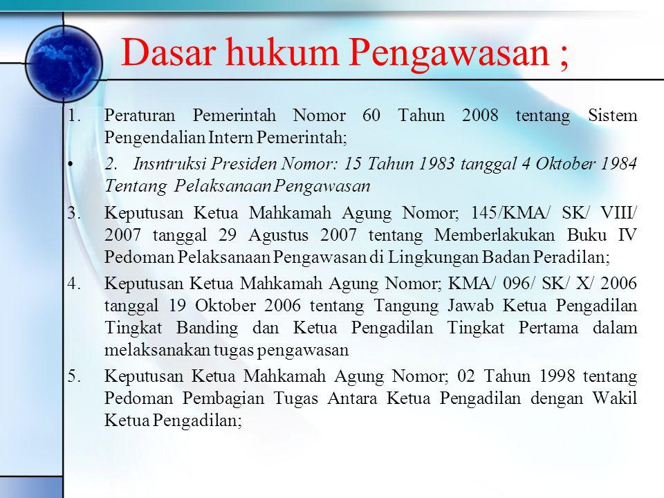 Dasar hukum Pengawasan ; 1.Peraturan Pemerintah Nomor 60 Tahun 2008 tentang Sistem Pengendalian Intern Pemerintah; •2. Insntruksi Presiden Nomor: 15 T