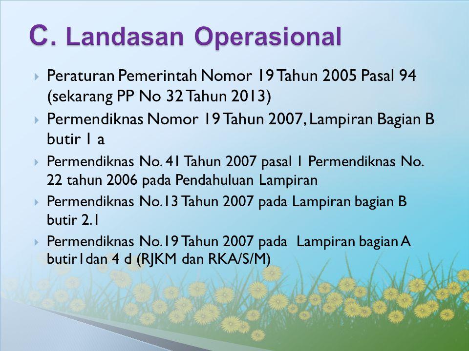  Peraturan Pemerintah Nomor 19 Tahun 2005 Pasal 94 (sekarang PP No 32 Tahun 2013)  Permendiknas Nomor 19 Tahun 2007, Lampiran Bagian B butir 1 a  P