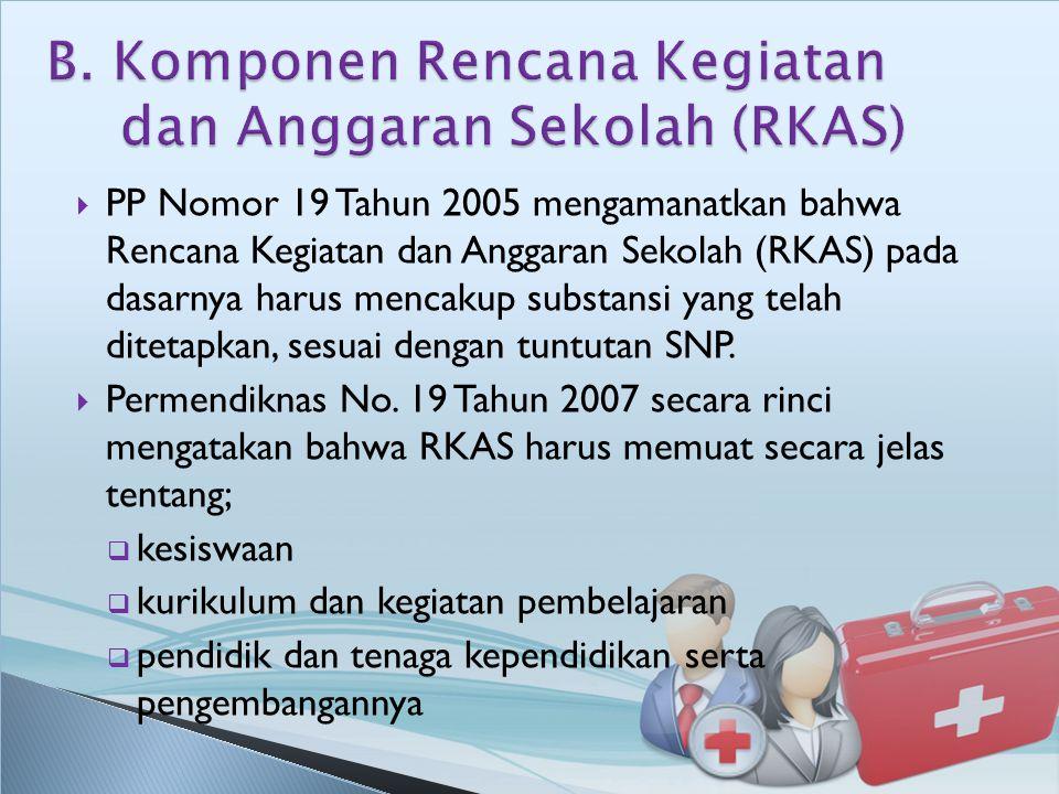  PP Nomor 19 Tahun 2005 mengamanatkan bahwa Rencana Kegiatan dan Anggaran Sekolah (RKAS) pada dasarnya harus mencakup substansi yang telah ditetapkan