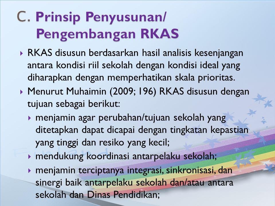  RKAS disusun berdasarkan hasil analisis kesenjangan antara kondisi riil sekolah dengan kondisi ideal yang diharapkan dengan memperhatikan skala prio
