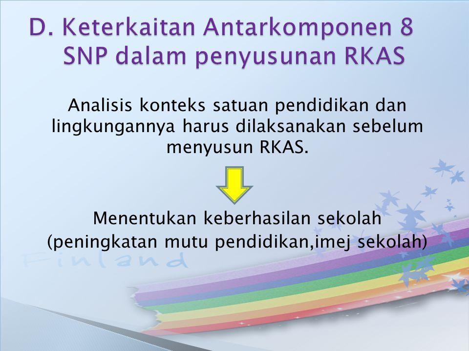 Analisis konteks satuan pendidikan dan lingkungannya harus dilaksanakan sebelum menyusun RKAS. Menentukan keberhasilan sekolah (peningkatan mutu pendi