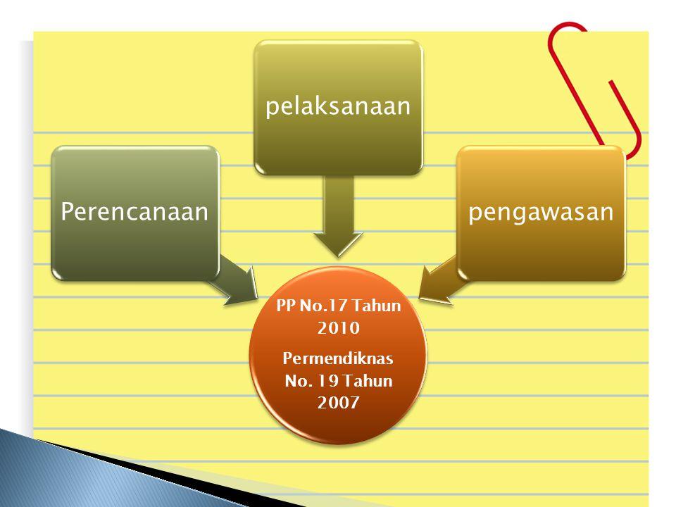 PP No.17 Tahun 2010 Permendiknas No. 19 Tahun 2007 Perencanaanpelaksanaanpengawasan