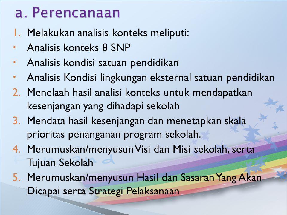 1.Melakukan analisis konteks meliputi:  Analisis konteks 8 SNP  Analisis kondisi satuan pendidikan  Analisis Kondisi lingkungan eksternal satuan pe