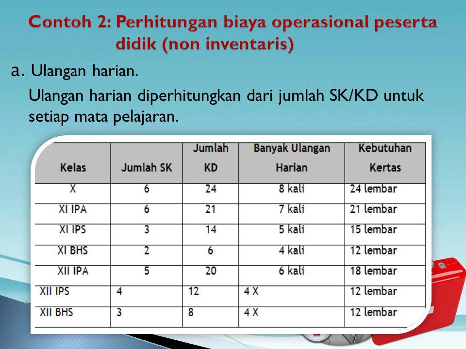 a. Ulangan harian. Ulangan harian diperhitungkan dari jumlah SK/KD untuk setiap mata pelajaran.