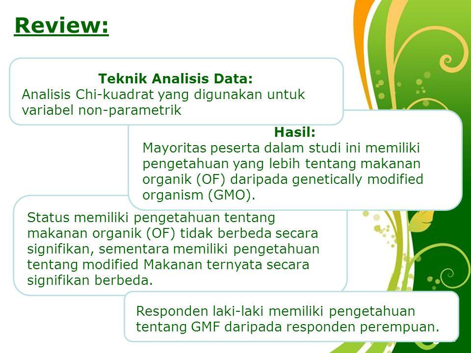Free Powerpoint Templates Page 4 Status memiliki pengetahuan tentang makanan organik (OF) tidak berbeda secara signifikan, sementara memiliki pengetah