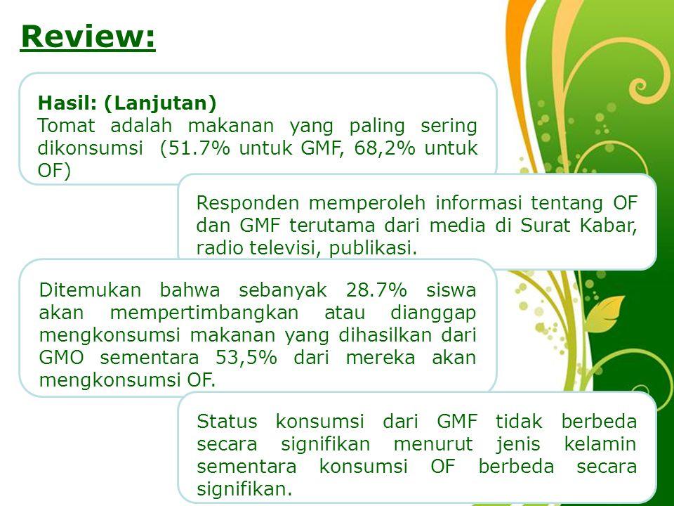 Free Powerpoint Templates Page 5 Review: Hasil: (Lanjutan) Tomat adalah makanan yang paling sering dikonsumsi (51.7% untuk GMF, 68,2% untuk OF) Respon