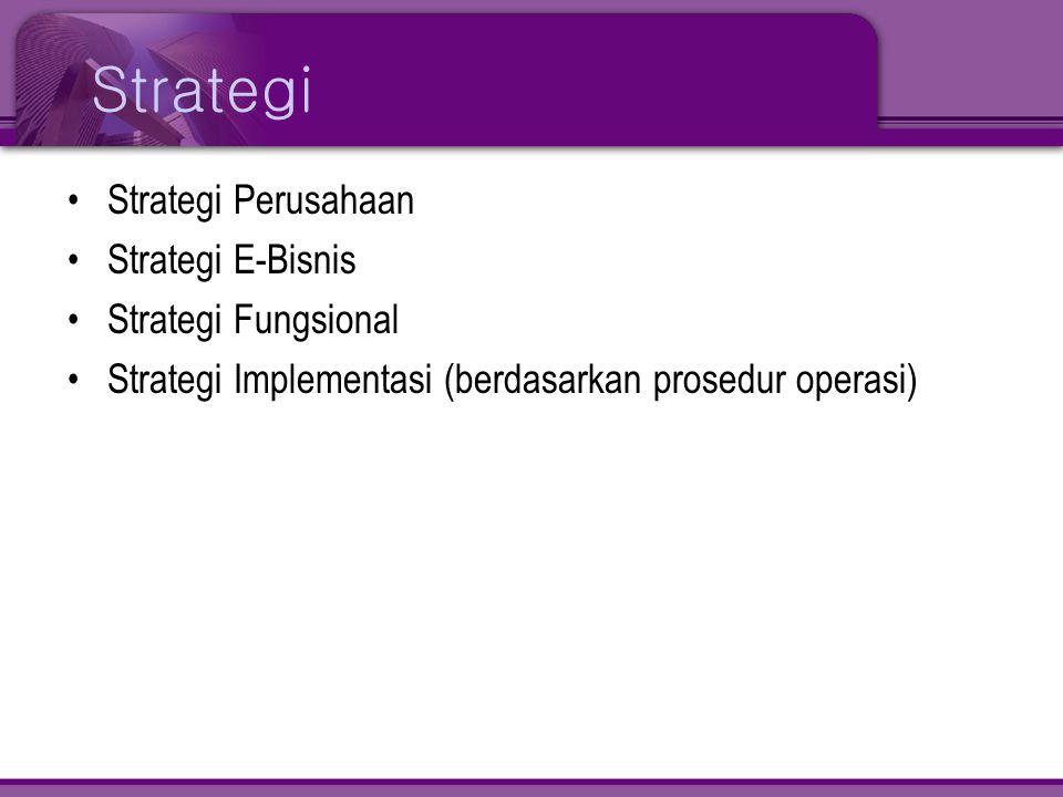 Strategi •Strategi Perusahaan •Strategi E-Bisnis •Strategi Fungsional •Strategi Implementasi (berdasarkan prosedur operasi)