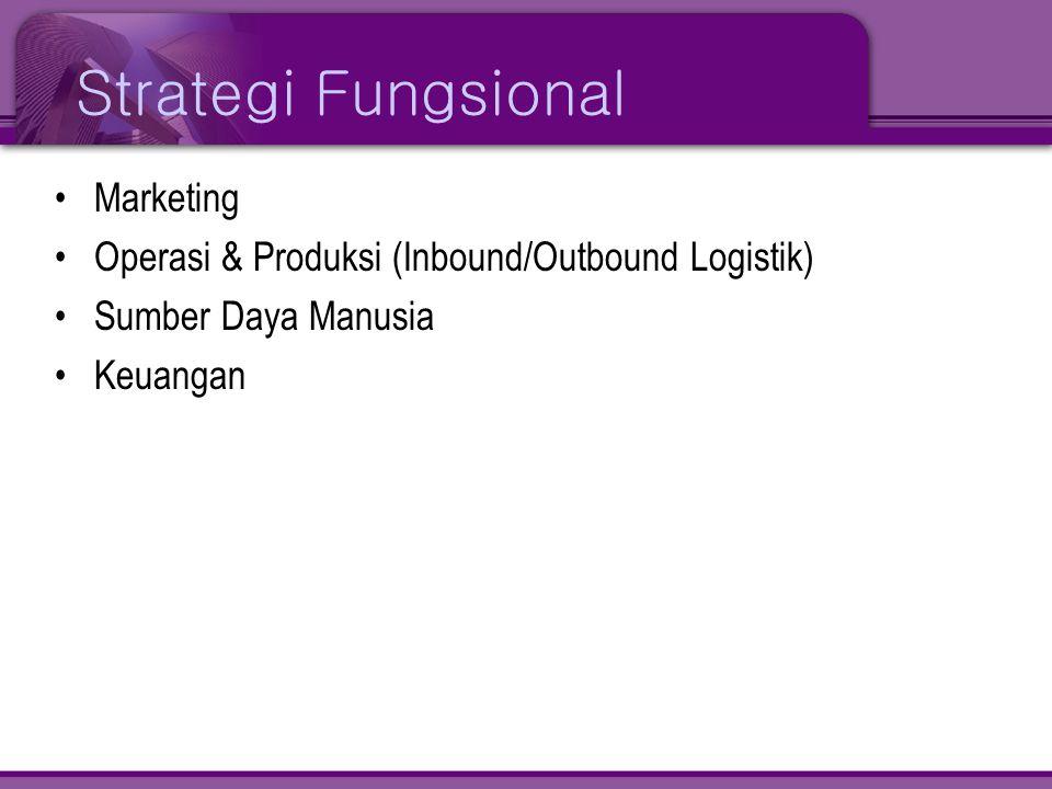 Strategi Fungsional •Marketing •Operasi & Produksi (Inbound/Outbound Logistik) •Sumber Daya Manusia •Keuangan