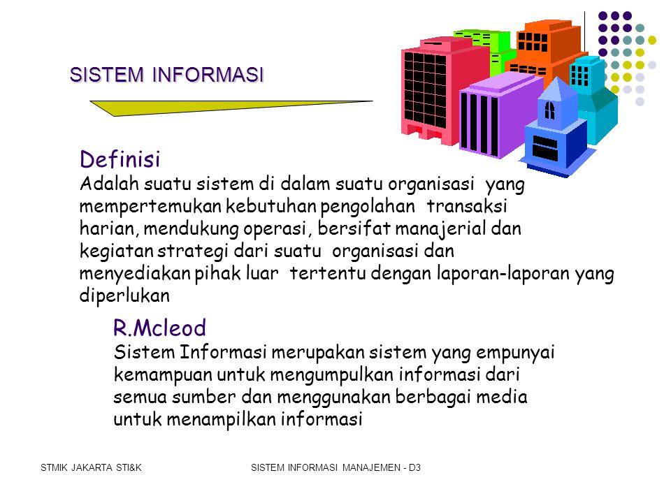 STMIK JAKARTA STI&KSISTEM INFORMASI MANAJEMEN - D3 Hubungan Data dan Informasi  Data bersifat objektif  sangat bergantung bagi si penerimanya.