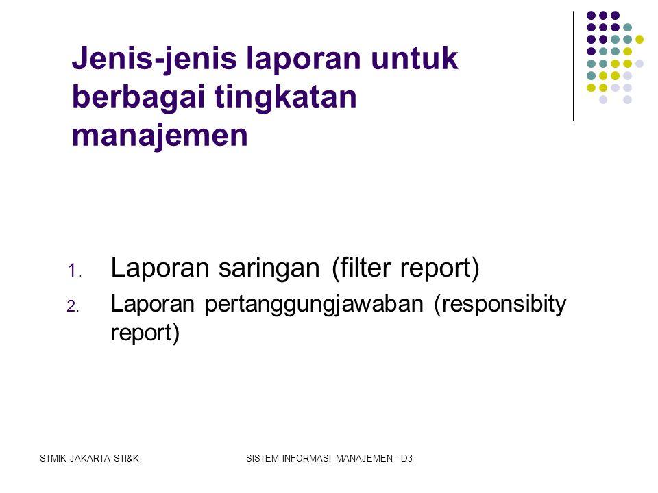 STMIK JAKARTA STI&KSISTEM INFORMASI MANAJEMEN - D3 Output yang Diperlukan  Internal Output Laporan digunakan oleh manajer dan bagian lain dalam organ