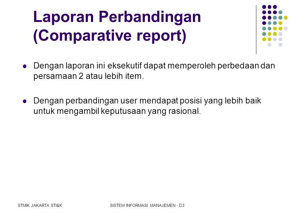 STMIK JAKARTA STI&KSISTEM INFORMASI MANAJEMEN - D3 Jenis-jenis laporan untuk berbagai tingkatan manajemen 1. Laporan saringan (filter report) 2. Lapor