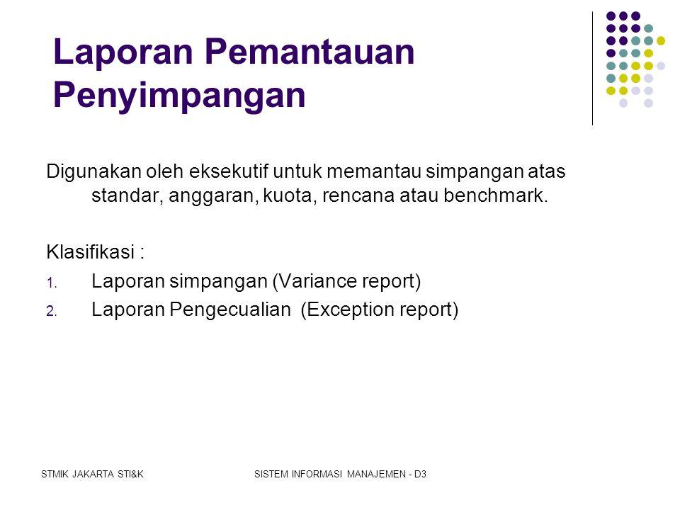 STMIK JAKARTA STI&KSISTEM INFORMASI MANAJEMEN - D3 Jenis-jenis laporan perbandingan 1. Laporan dengan format horizontal 2. Laporan dengan format Verti