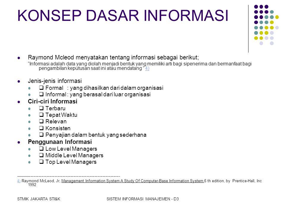 STMIK JAKARTA STI&KSISTEM INFORMASI MANAJEMEN - D3 SISTEM INFORMASI SISTEM INFORMASI Definisi Adalah suatu sistem di dalam suatu organisasi yang mempe